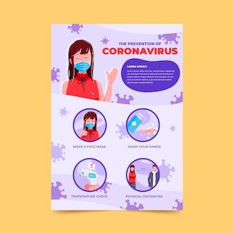 コロナウイルス予防ポスター