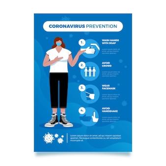 Плакат по профилактике коронавируса