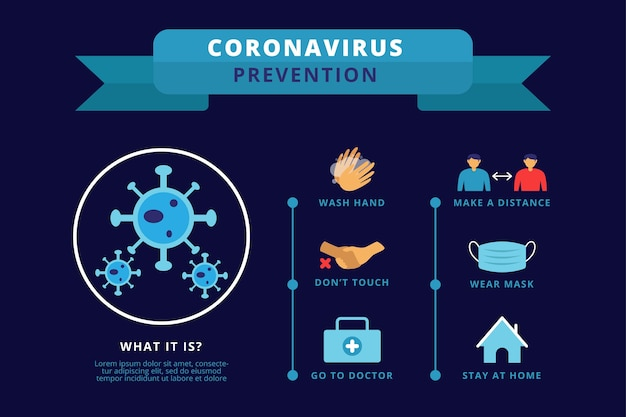 Coronavirus prevention and protection infographic