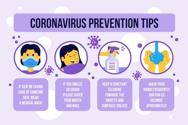 コロナウイルス予防のヒントのコンセプト