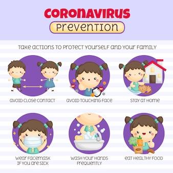 코로나 바이러스 예방