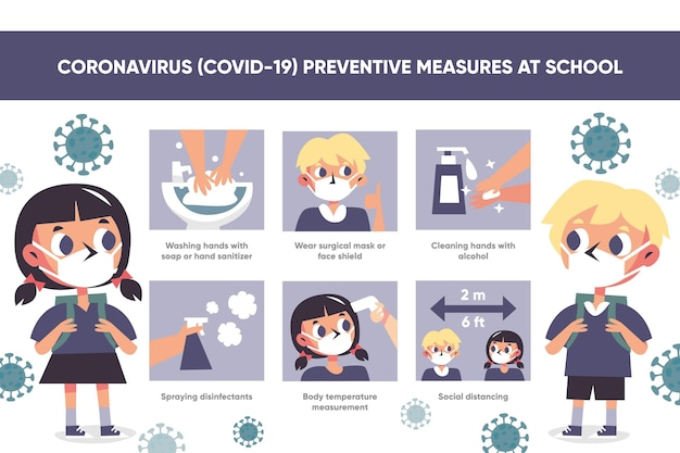 Coronavirus preventive measures at school poster template