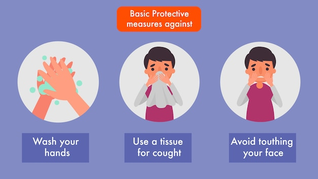 Coronavirus protection important information and guidance to stay healthy. and illustration characters.