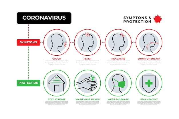 Infografica di protezione del coronavirus