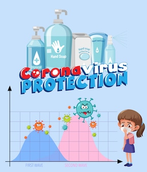Coronavirus protection sign with second wave graph