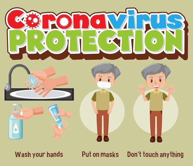 Coronavirus protection with covid-19 prevention banner