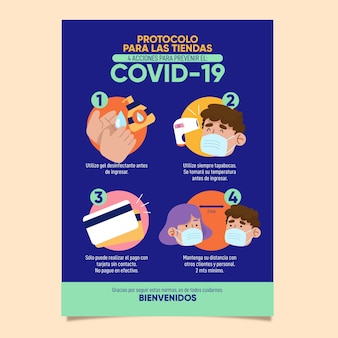 Coronavirus protocol for business poster