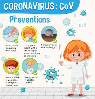 医師の漫画のキャラクターとコロナウイルス予防インフォグラフィック