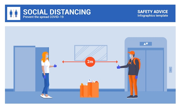 Coronavirus safety advice - social distancing on food delivery