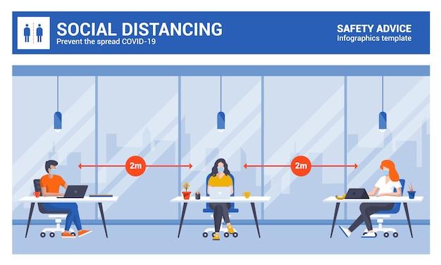 Coronavirus safety advice - social distancing at work