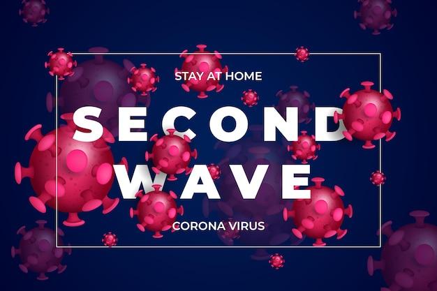 Фон второй волны коронавируса