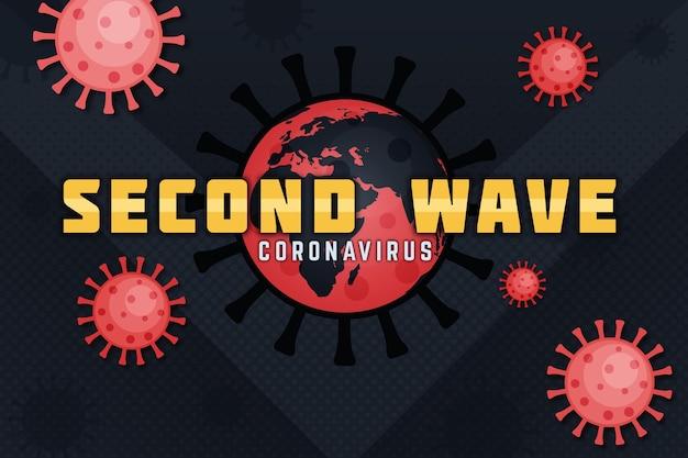 Coronavirus second wave background