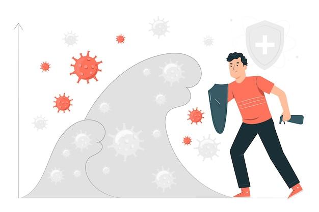 Иллюстрация концепции второй волны коронавируса