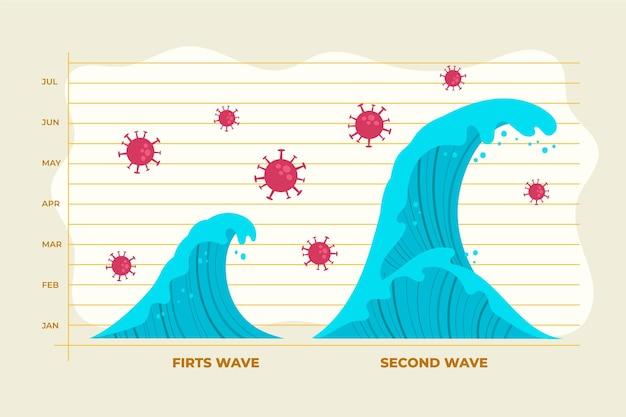 Графическая концепция второй волны коронавируса