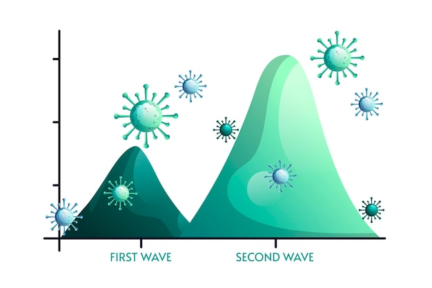 Coronavirus second wave graphic concept