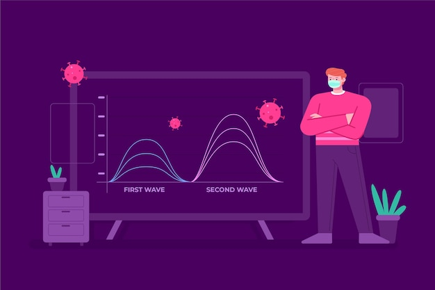Coronavirus second wave graphic illustrated