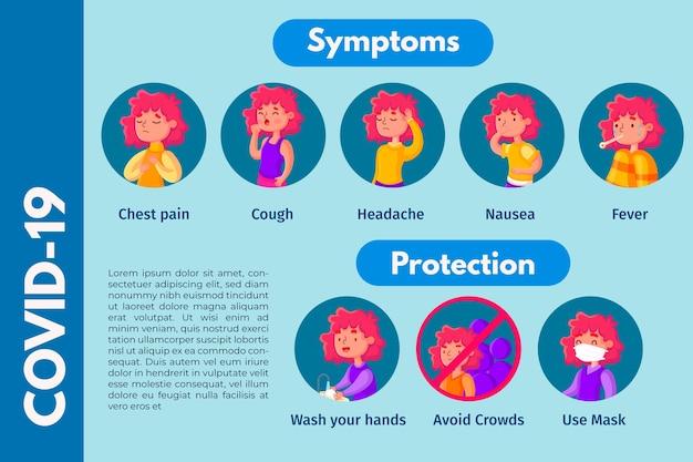 Симптомы коронавируса инфографики шаблон темы