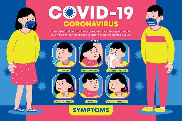 コロナウイルスの症状のインフォグラフィック