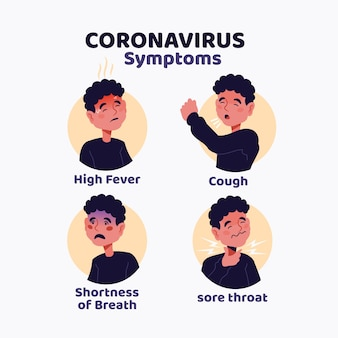 Coronavirus symptoms information