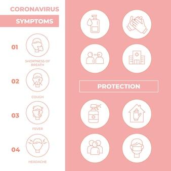 Sintomi di coronavirus e protezione infografica