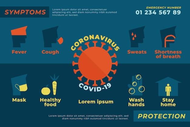 Coronavirus symptoms and protection infographic