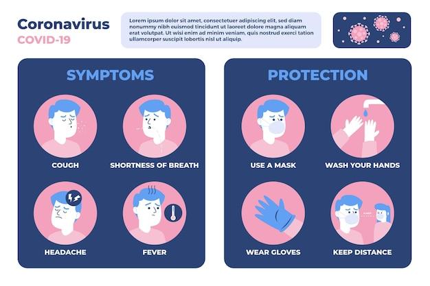 Infografica di protezione dei sintomi del coronavirus