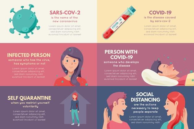 Coronavirus terminology infographic