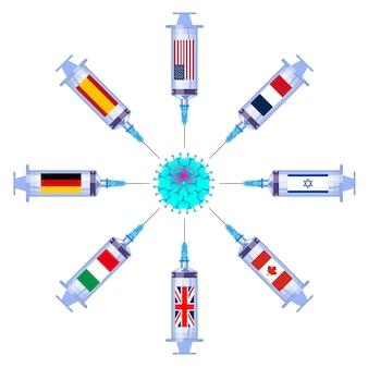 コロナウイルスワクチン接種キャンペーンcovid19。注射器イスラエル、ドイツ、米国、カナダ、イタリア、ウイルスに対する