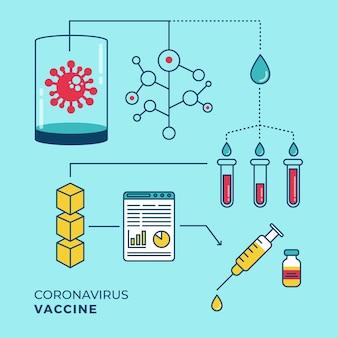 Coronavirus vaccine development concept