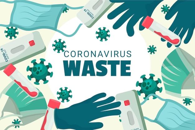 Coronavirus waste background