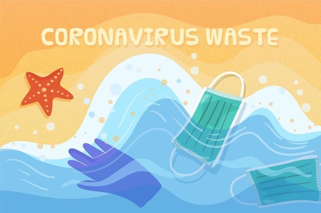 コロナウイルス廃棄物-背景