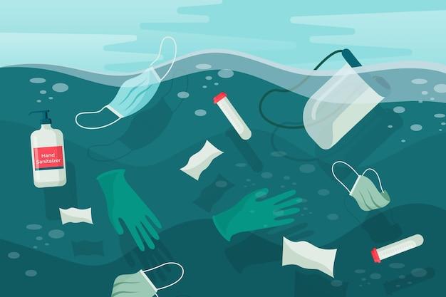 コロナウイルス廃棄物の背景