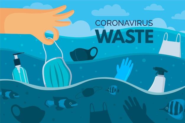 Sfondo dei rifiuti di coronavirus