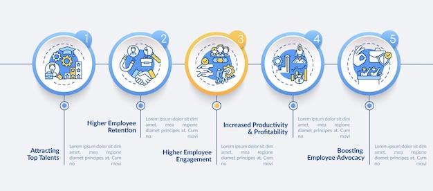 企業文化ベクトルインフォグラフィックテンプレート。労働者の関与、生産性プレゼンテーションのデザイン要素。 5つのステップによるデータの視覚化。タイムラインチャートを処理します。線形アイコンのワークフローレイアウト