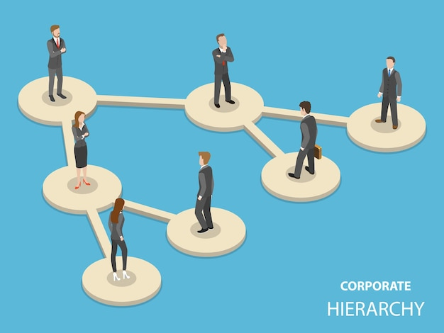 Плоская изометрическая концепция корпоративной иерархии.