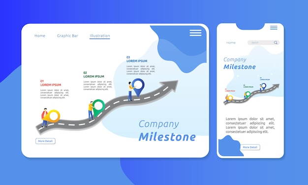 Corporate milestone with figure illustration on the road