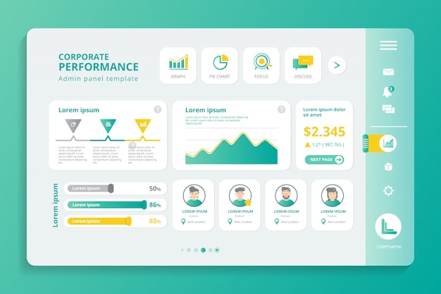Corporate performance board for admin panel template