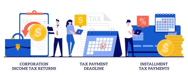 Corporation income tax returns, tax payment deadline, instalment tax payments