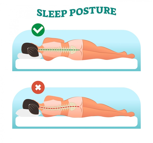 Correct and healthy sleeping posture for your neck and spine