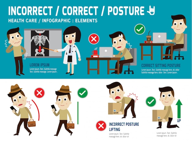 Correct and incorrect posture infographic element, sitting, lifting, walk, health care concept