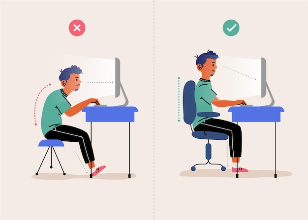 Correct and incorrect posture infographics