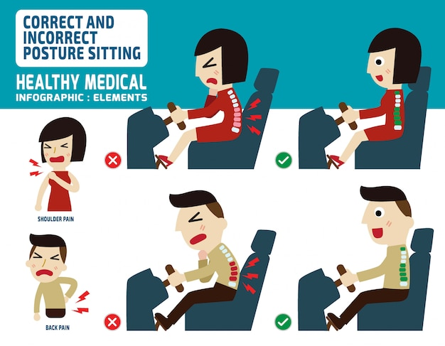 Correct and incorrect sitting for driving a car infographic vector illustration