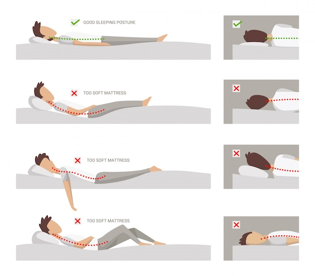 Correct and incorrect sleeping position on her side