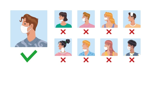 Correct ways to wear face mask how to wear your mask properly mistakes when wearing mask
