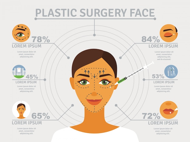 Cosmetic plastic facial surgery poster with infographic elements over eyelid correction