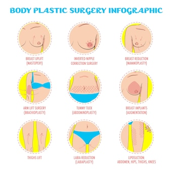 Cosmetic plastic surgery vector icons