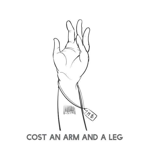 腕と脚のコスト