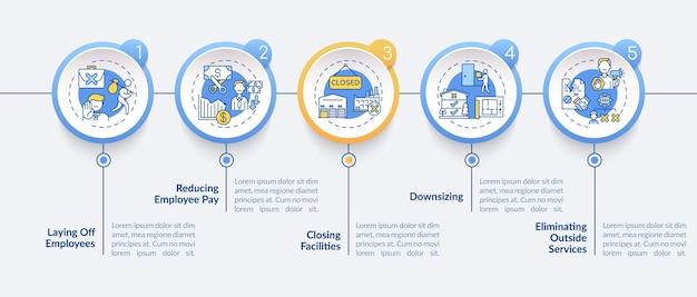 コスト削減対策インフォグラフィックテンプレート。閉鎖施設のプレゼンテーションデザイン要素。 5つのステップによるデータの視覚化。タイムラインチャートを処理します。線形アイコンのワークフローレイアウト