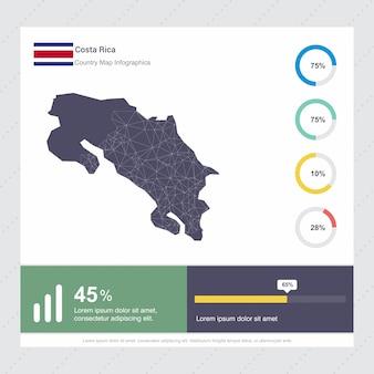 コスタリカの地図とフラグinfographicsのテンプレート