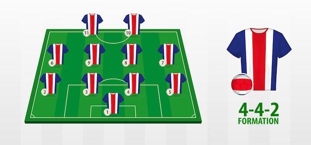 サッカー場でのコスタリカナショナルフットボールチームのフォーメーション。